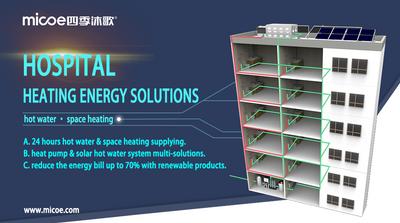 Haspital Heating Energy Solutions