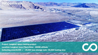 Langkazi Space Heating Project