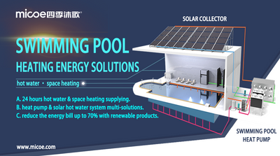 Swimming Pool Heating Energy Solutions